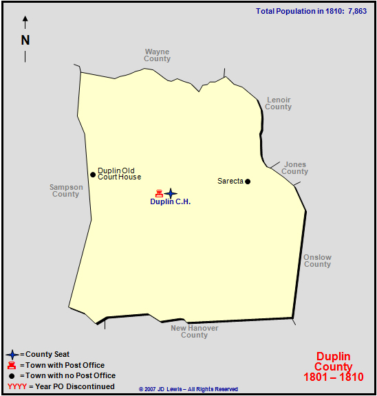 Duplin County Nc 1801 To 1810