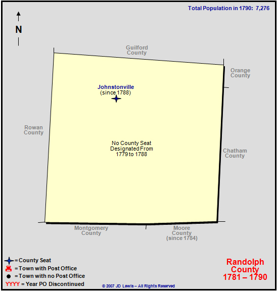 Randolph County Nc 1781 To 1790